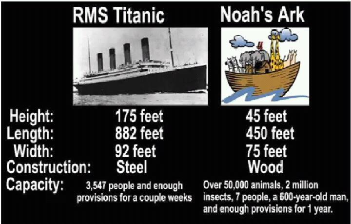 titanic-vs-noahs-ark.jpg
